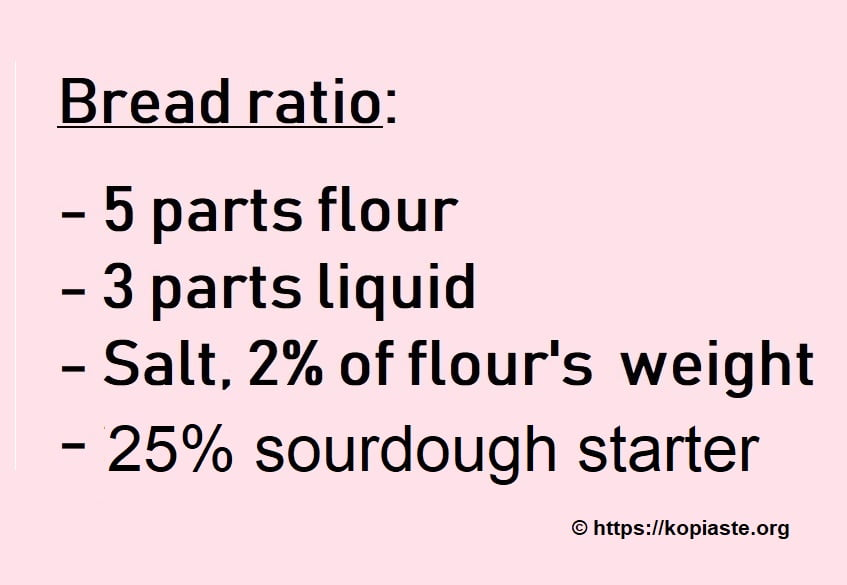 Bread ratio photo